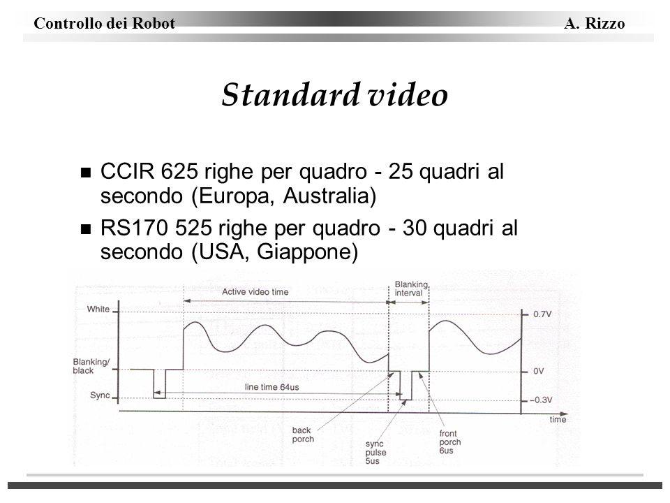 Standard video CCIR 625 righe per quadro - 25 quadri al secondo (Europa, Australia)