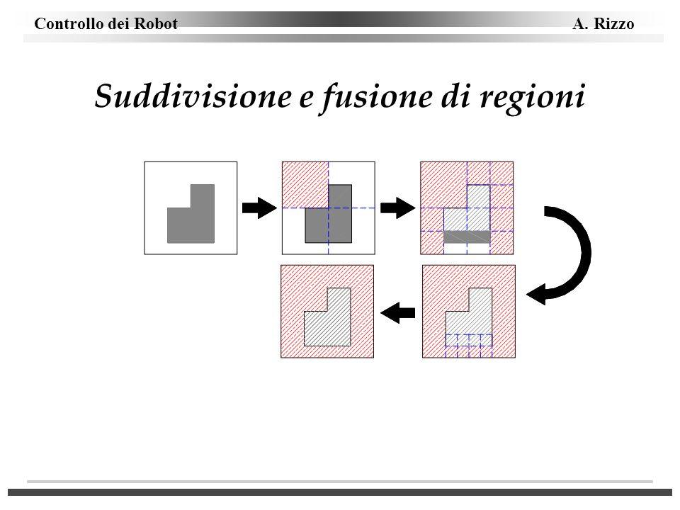 Suddivisione e fusione di regioni