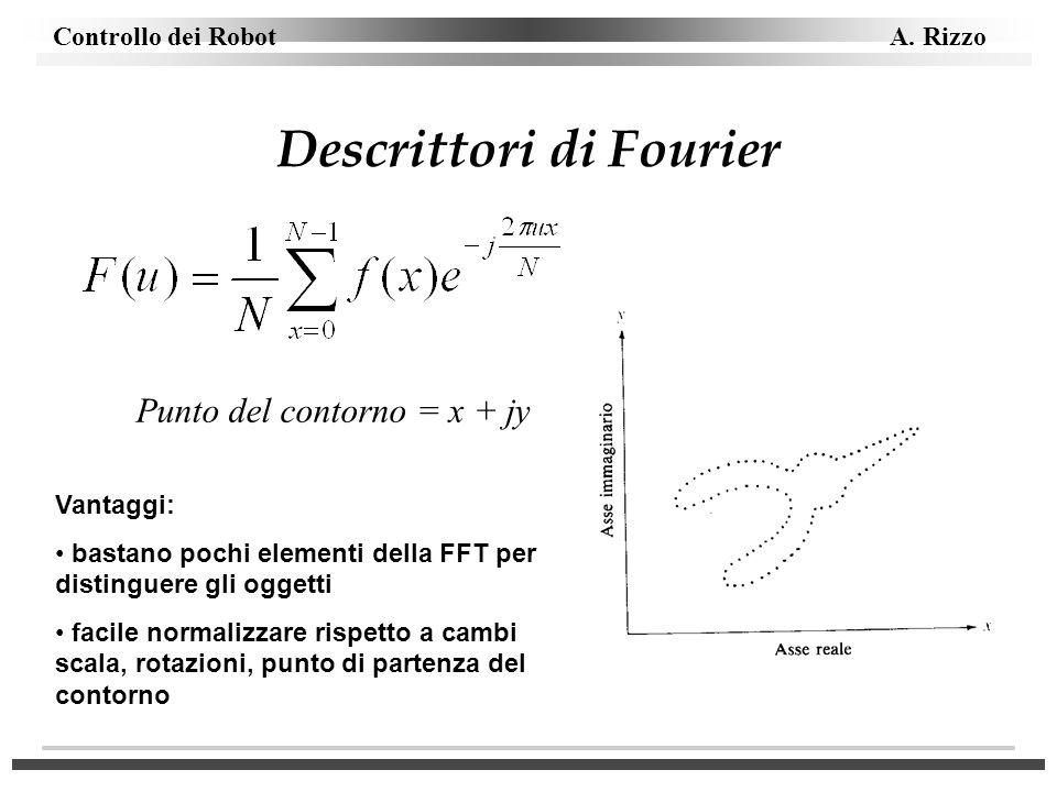 Descrittori di Fourier