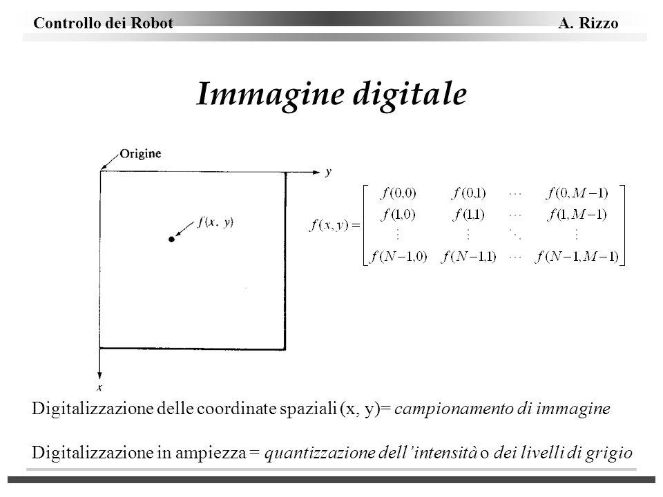 Immagine digitale Digitalizzazione delle coordinate spaziali (x, y)= campionamento di immagine.