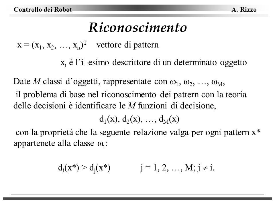 Riconoscimento x = (x1, x2, …, xn)T vettore di pattern