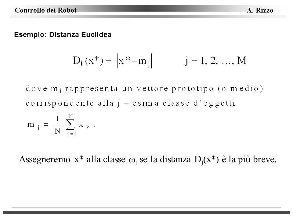 Assegneremo x* alla classe j se la distanza Dj(x*) è la più breve.