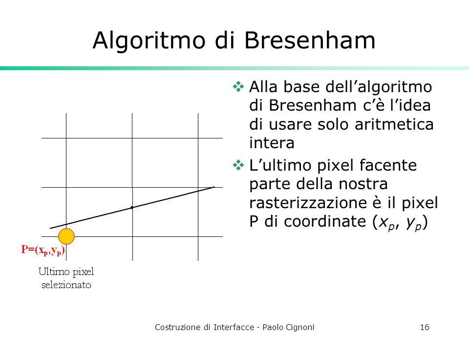 Algoritmo di Bresenham