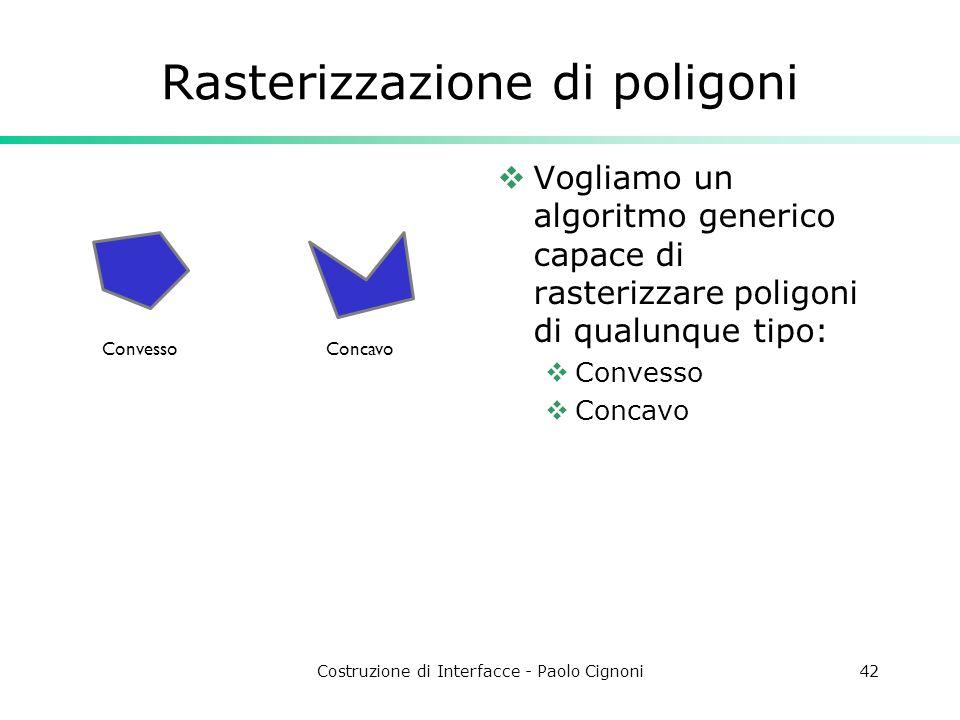 Rasterizzazione di poligoni