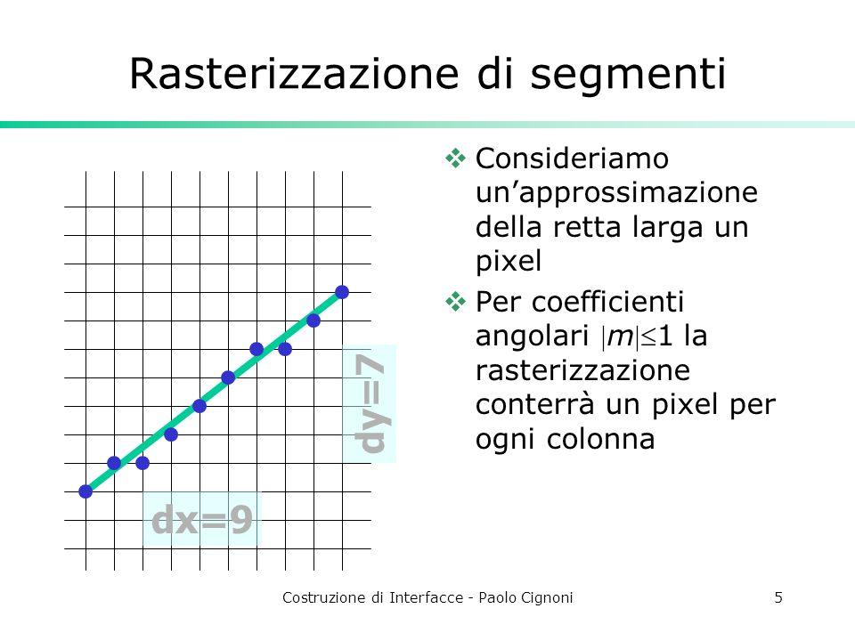 Rasterizzazione di segmenti