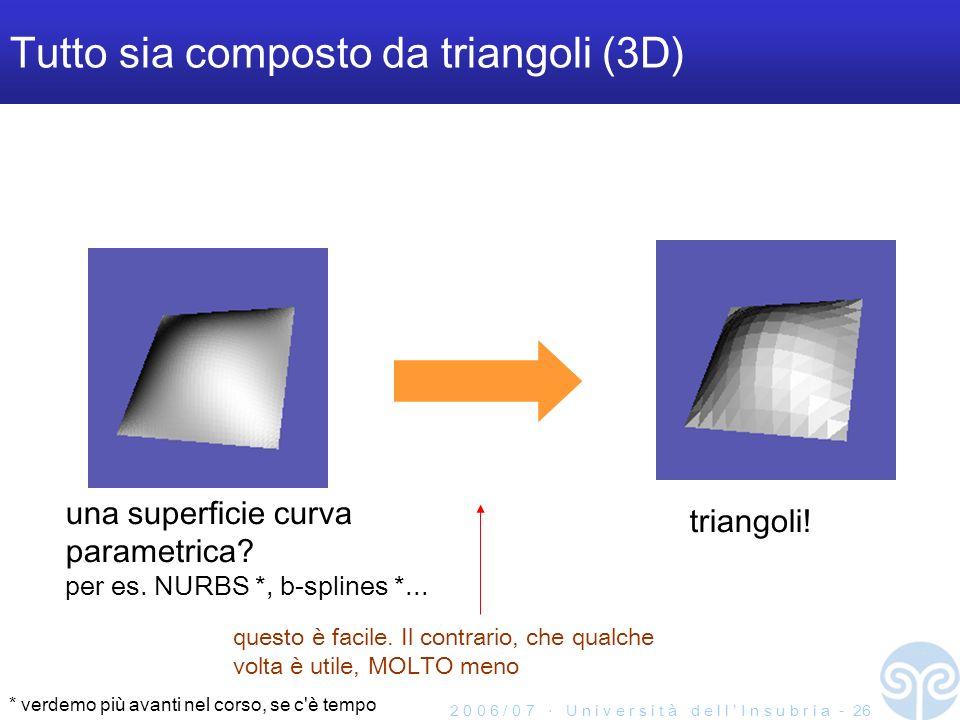 Tutto sia composto da triangoli (3D)