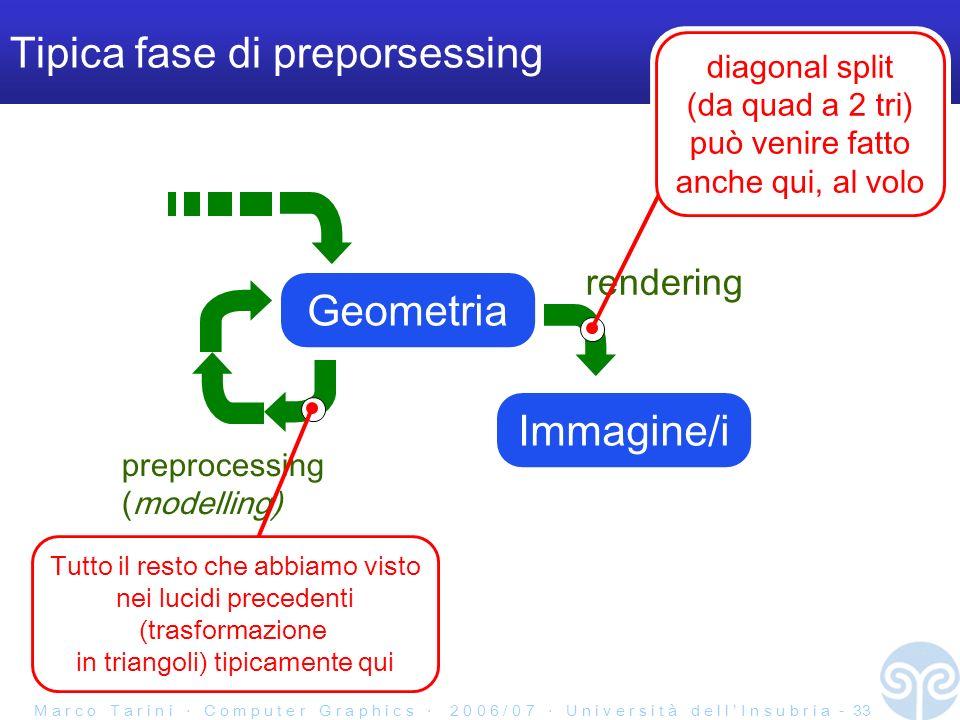 Tipica fase di preporsessing