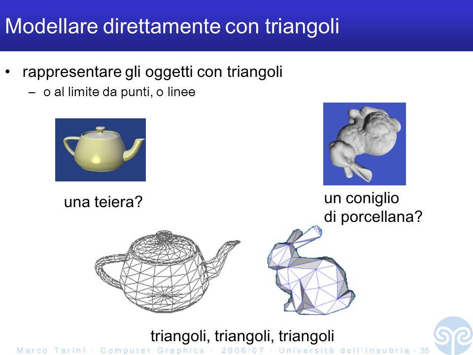 Modellare direttamente con triangoli