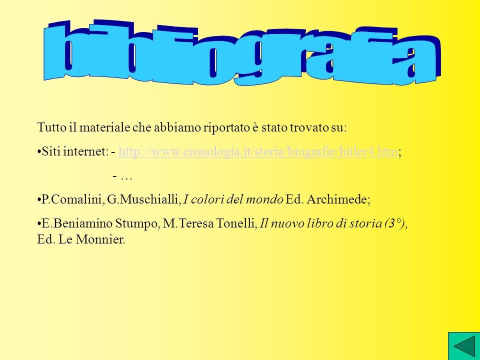 bibliografia Tutto il materiale che abbiamo riportato è stato trovato su: Siti internet: - http://www.cronologia.it/storia/biografie/hitler4.htm;