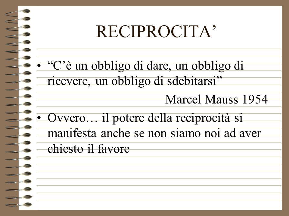 RECIPROCITA' C'è un obbligo di dare, un obbligo di ricevere, un obbligo di sdebitarsi Marcel Mauss 1954.