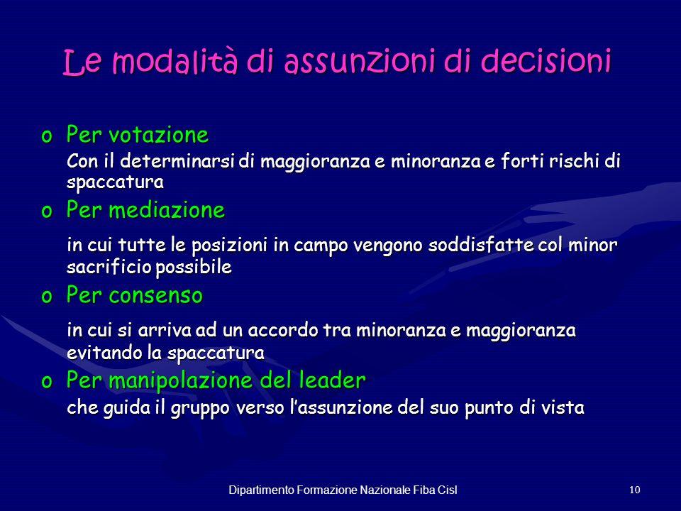 Le modalità di assunzioni di decisioni