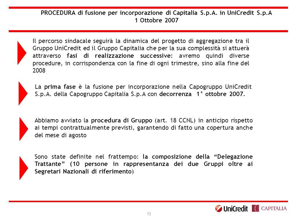 PROCEDURA di fusione per incorporazione di Capitalia S. p. A