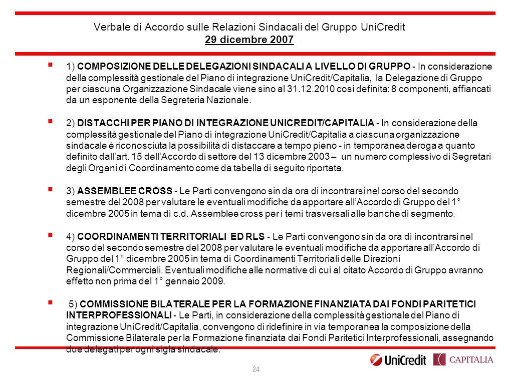 Verbale di Accordo sulle Relazioni Sindacali del Gruppo UniCredit 29 dicembre 2007