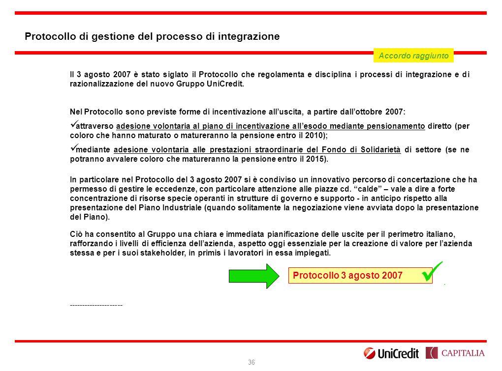 Protocollo di gestione del processo di integrazione