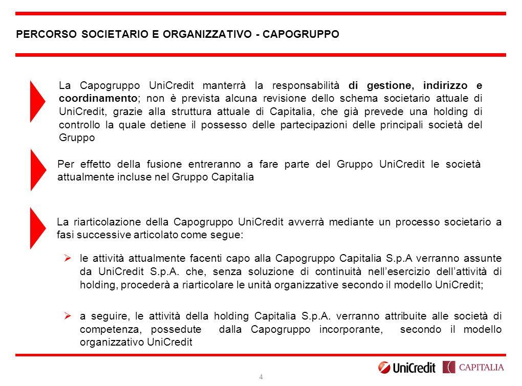 PERCORSO SOCIETARIO E ORGANIZZATIVO - CAPOGRUPPO