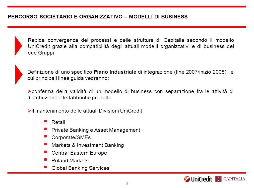 PERCORSO SOCIETARIO E ORGANIZZATIVO – MODELLI DI BUSINESS