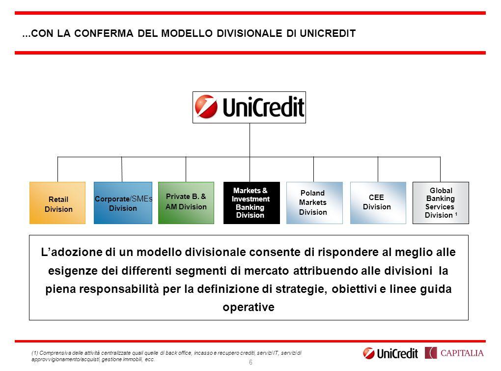 ...CON LA CONFERMA DEL MODELLO DIVISIONALE DI UNICREDIT