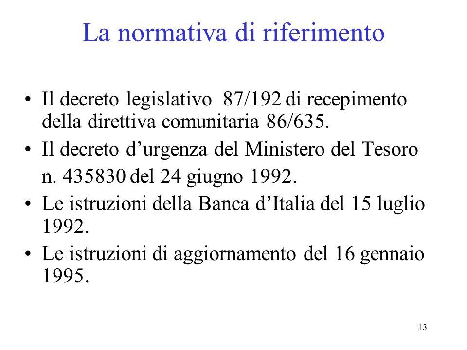 La normativa di riferimento