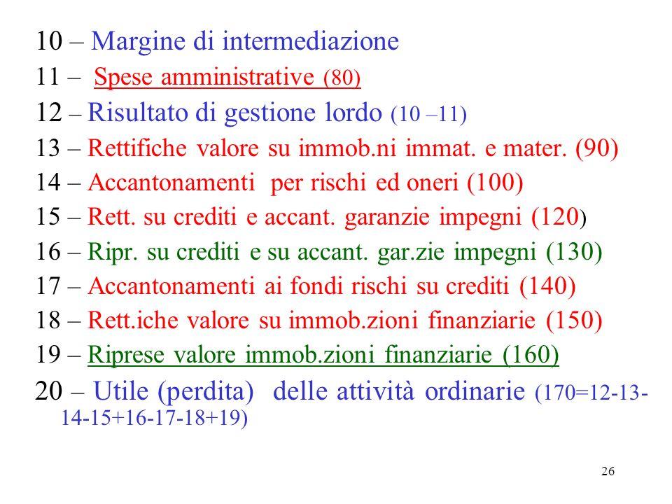 10 – Margine di intermediazione