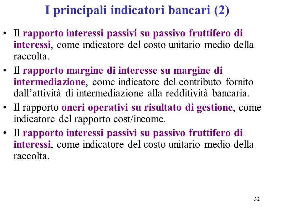 I principali indicatori bancari (2)