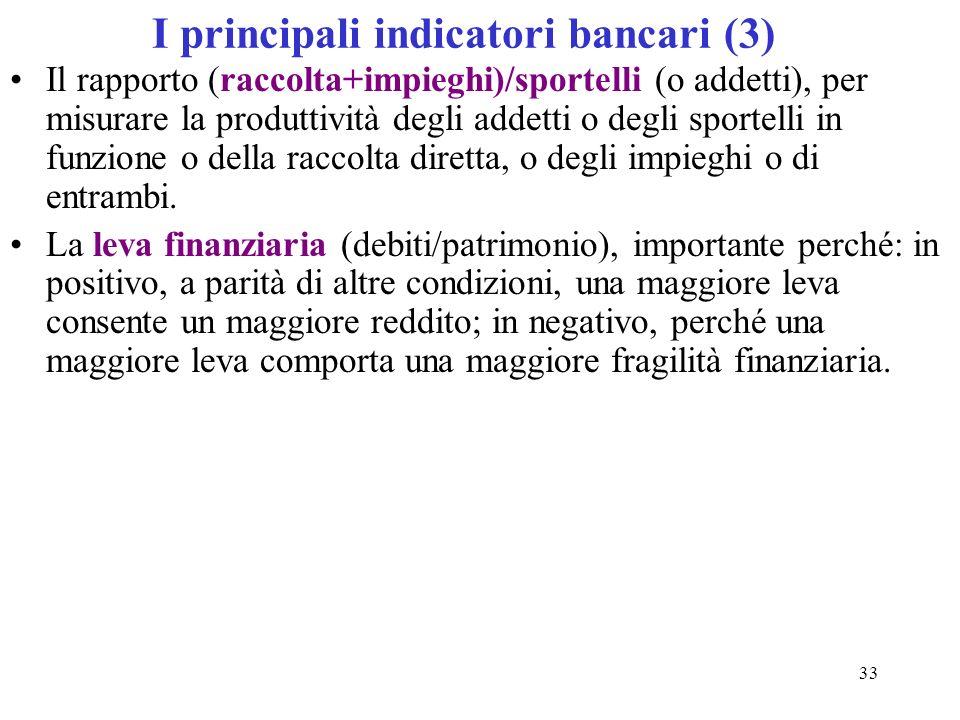 I principali indicatori bancari (3)