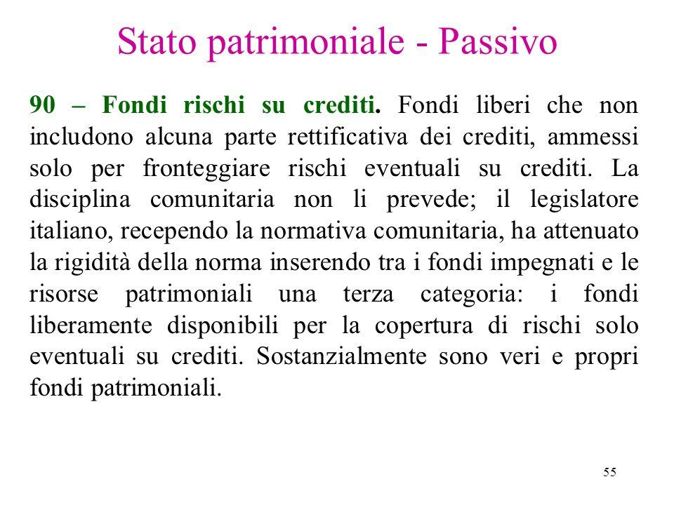 Stato patrimoniale - Passivo
