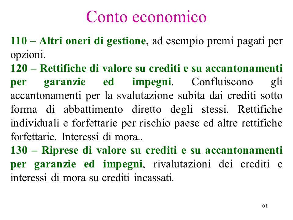 Conto economico 110 – Altri oneri di gestione, ad esempio premi pagati per opzioni.