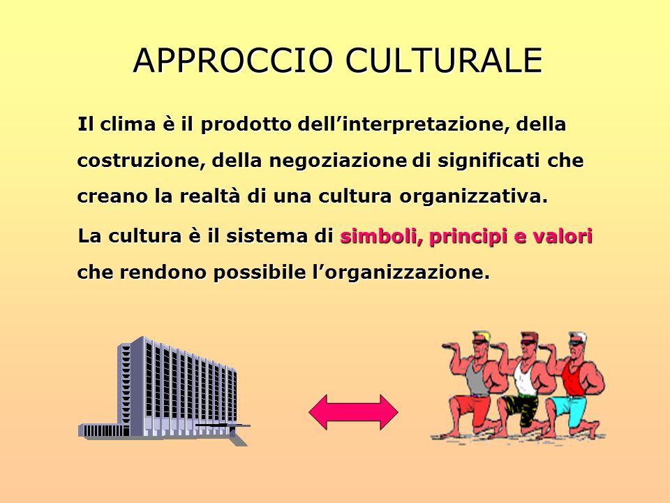 APPROCCIO CULTURALE