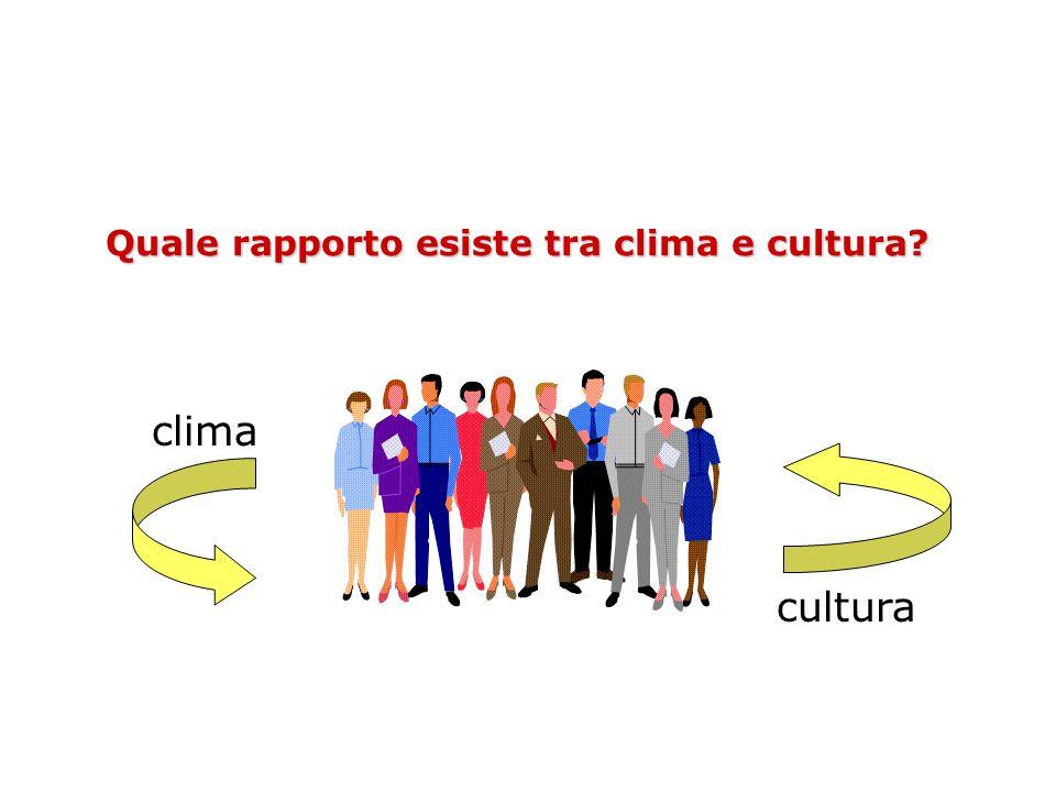 Quale rapporto esiste tra clima e cultura