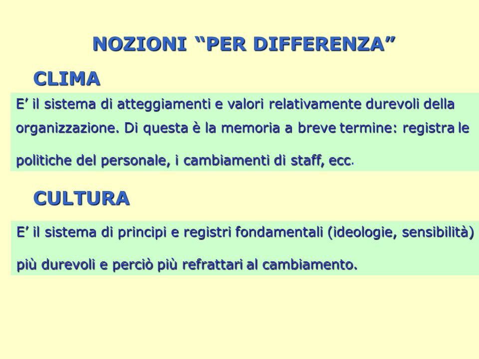NOZIONI PER DIFFERENZA