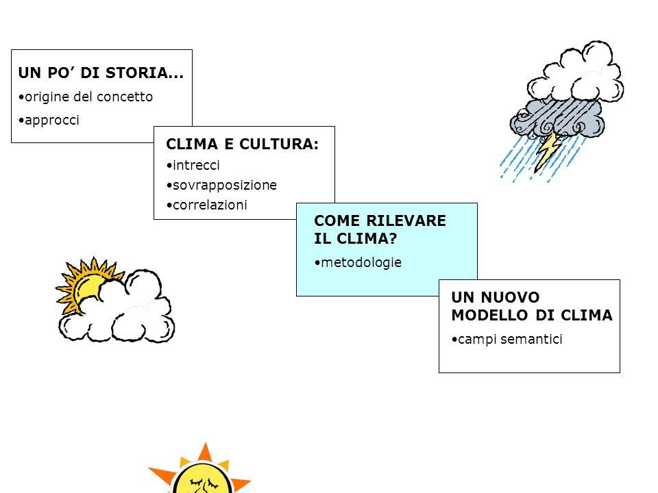 UN NUOVO MODELLO DI CLIMA