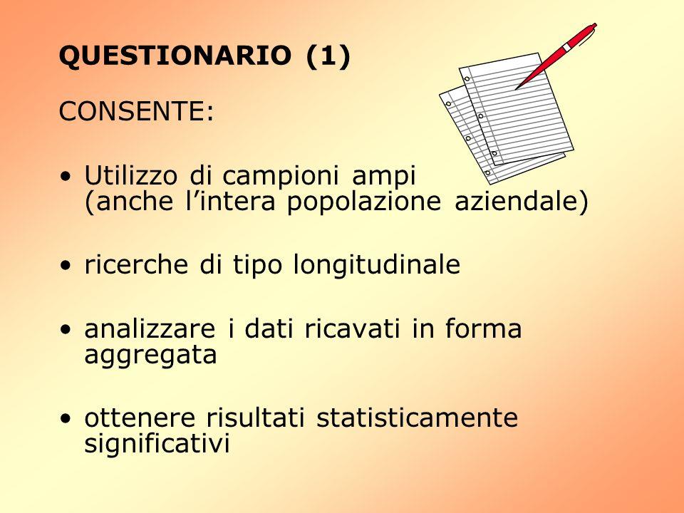 QUESTIONARIO (1) CONSENTE: Utilizzo di campioni ampi (anche l'intera popolazione aziendale)