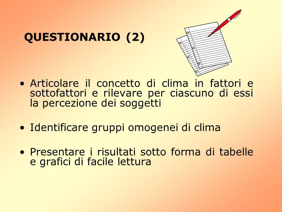 QUESTIONARIO (2) Articolare il concetto di clima in fattori e sottofattori e rilevare per ciascuno di essi la percezione dei soggetti.