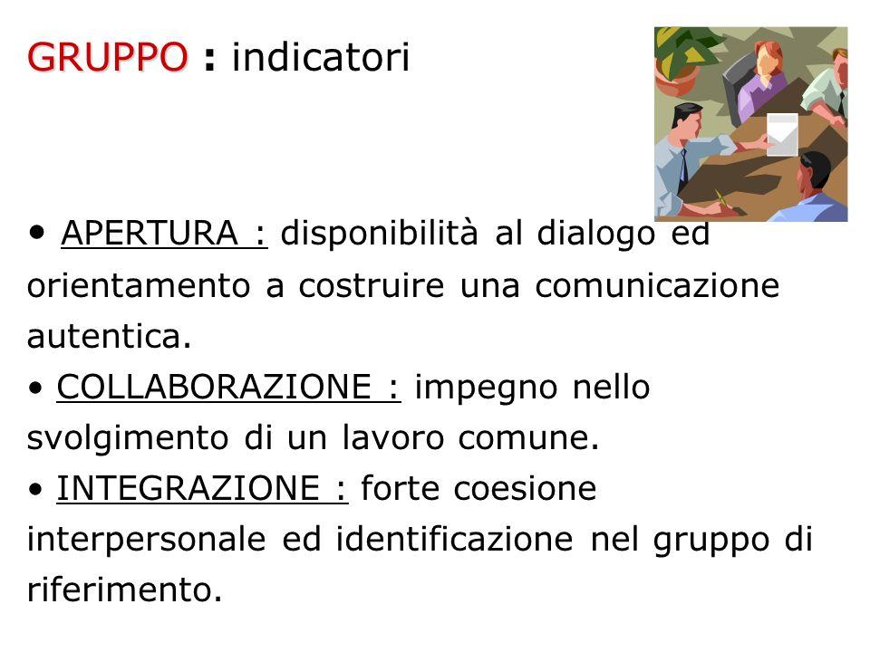 GRUPPO : indicatori APERTURA : disponibilità al dialogo ed orientamento a costruire una comunicazione autentica.
