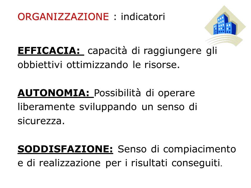 ORGANIZZAZIONE : indicatori