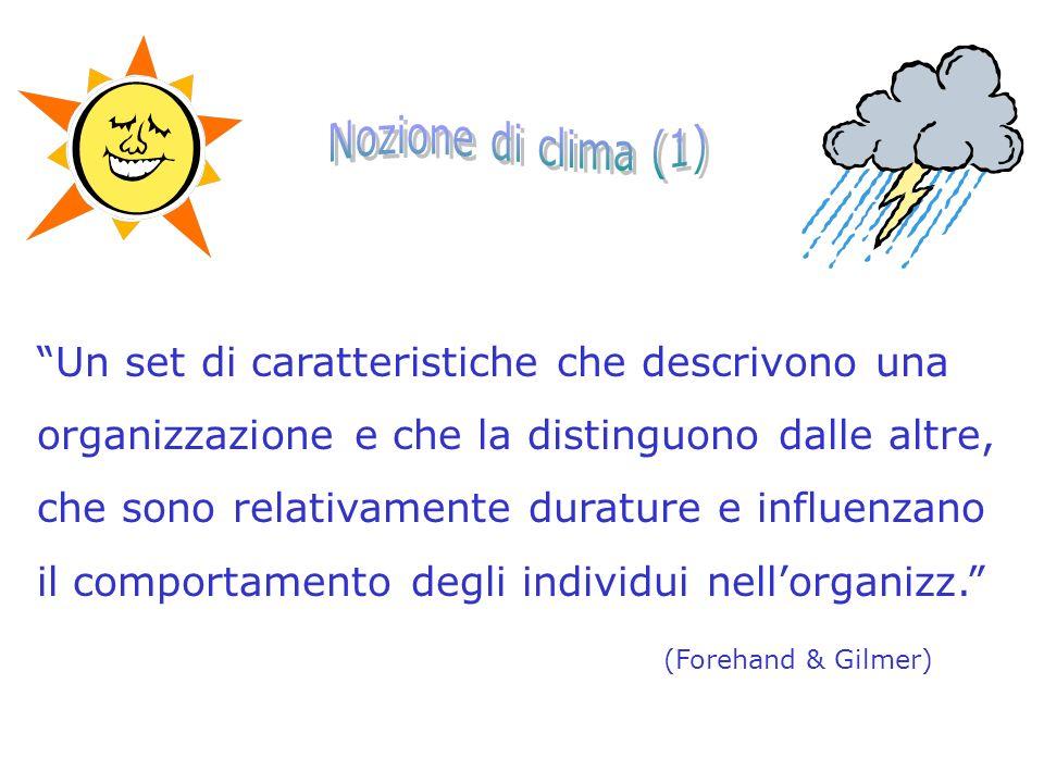 Nozione di clima (1) Un set di caratteristiche che descrivono una. organizzazione e che la distinguono dalle altre,