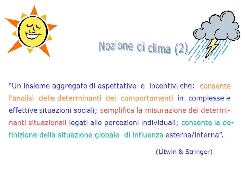 Nozione di clima (2) (Litwin & Stringer)