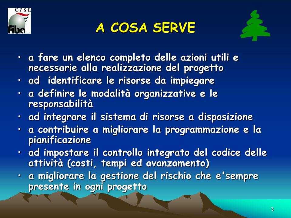 A COSA SERVE a fare un elenco completo delle azioni utili e necessarie alla realizzazione del progetto.