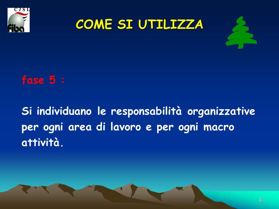 COME SI UTILIZZAfase 5 : Si individuano le responsabilità organizzative. per ogni area di lavoro e per ogni macro.
