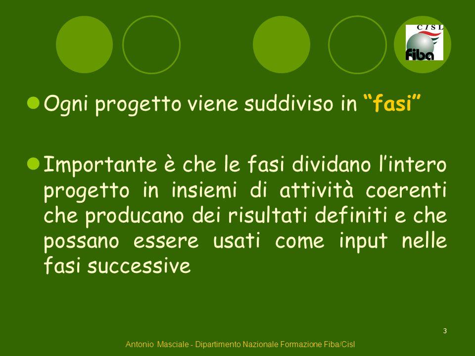 Antonio Masciale - Dipartimento Nazionale Formazione Fiba/Cisl
