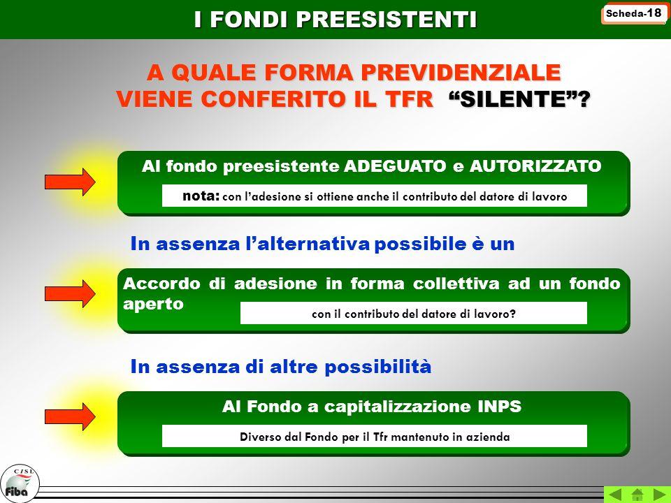 A QUALE FORMA PREVIDENZIALE VIENE CONFERITO IL TFR SILENTE