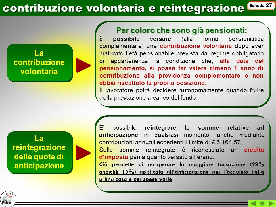 contribuzione volontaria e reintegrazione