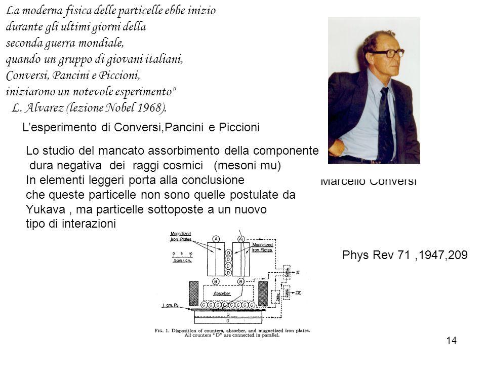 La moderna fisica delle particelle ebbe inizio
