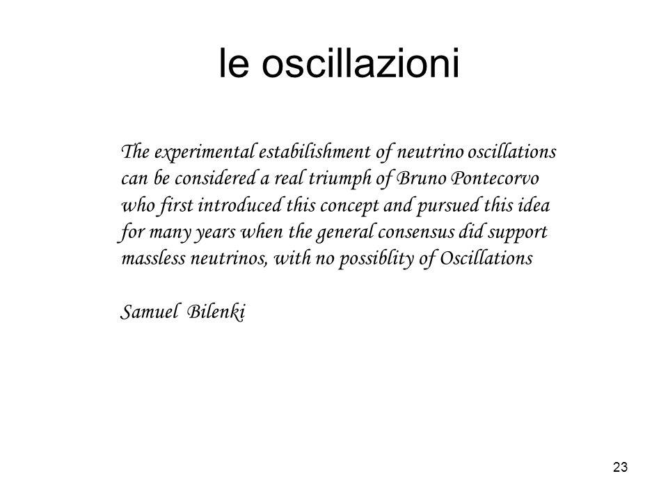 le oscillazioniThe experimental estabilishment of neutrino oscillations. can be considered a real triumph of Bruno Pontecorvo.