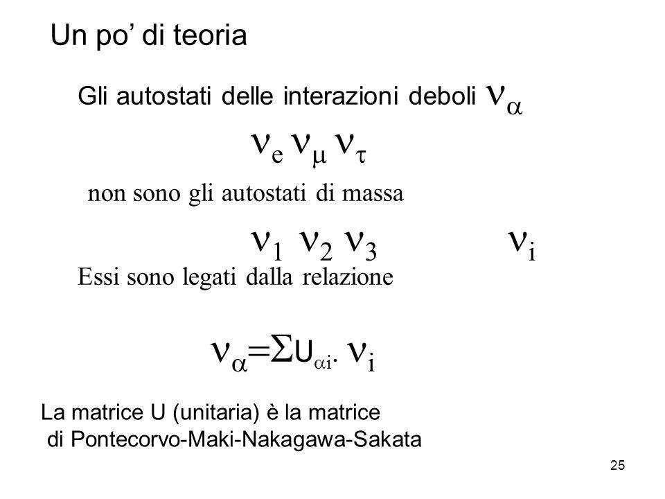 non sono gli autostati di massa n1 n2 n3 ni na=Uai. ni