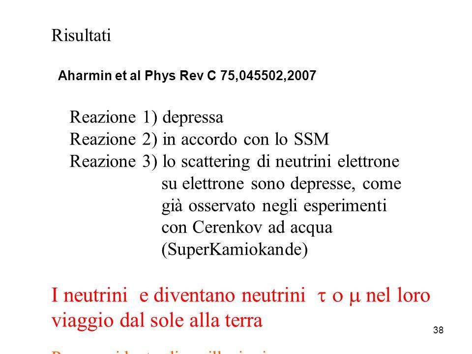 Risultati Aharmin et al Phys Rev C 75,045502,2007. Reazione 1) depressa. Reazione 2) in accordo con lo SSM.