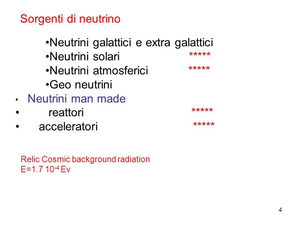 Neutrini galattici e extra galattici Neutrini solari *****