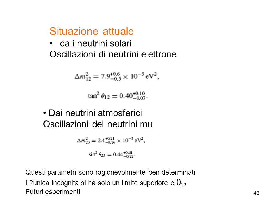 Situazione attuale da i neutrini solari
