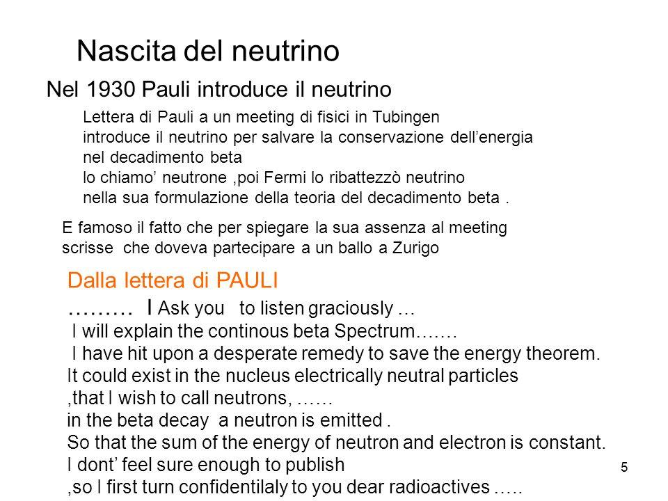 Nascita del neutrino Nel 1930 Pauli introduce il neutrino