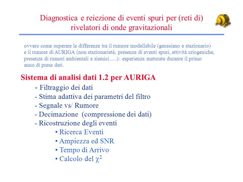 Sistema di analisi dati 1.2 per AURIGA - Filtraggio dei dati
